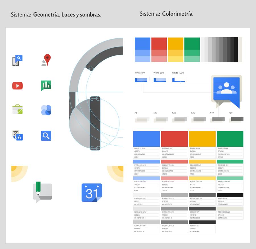 Google: El camino de una marca |